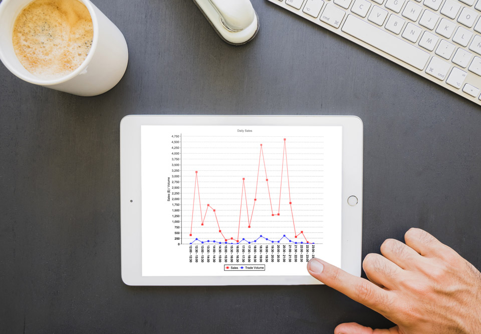 Tablet on desk showing sales line chart