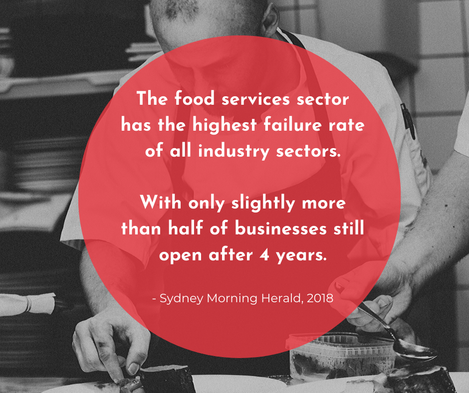 food services sector statistics in Australia
