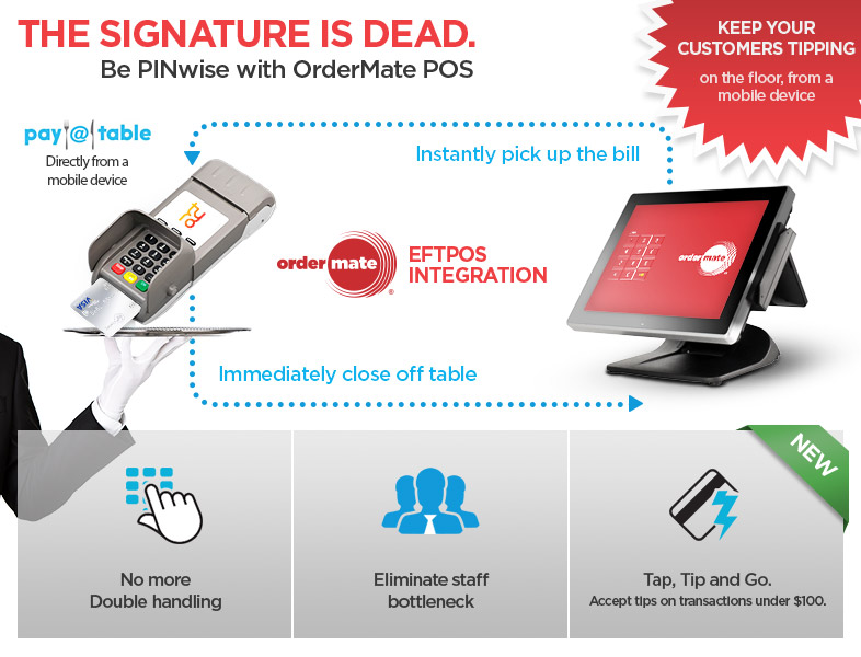 The signature is dead Infographic by OrderMate POS