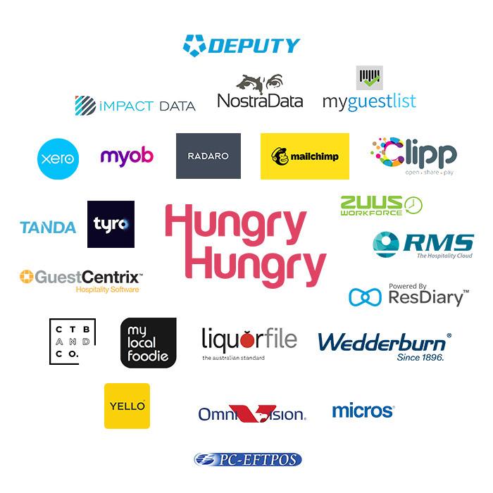 integration-partners-v1